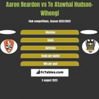 Aaron Reardon vs Te Atawhai Hudson-Wihongi h2h player stats