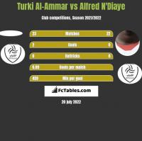 Turki Al-Ammar vs Alfred N'Diaye h2h player stats