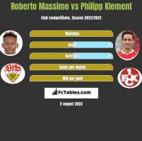 Roberto Massimo vs Philipp Klement h2h player stats