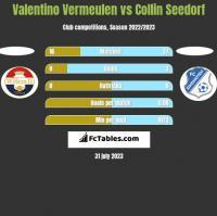Valentino Vermeulen vs Collin Seedorf h2h player stats