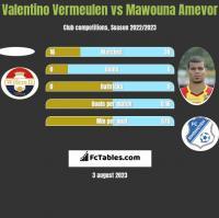 Valentino Vermeulen vs Mawouna Amevor h2h player stats