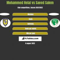 Mohammed Helal vs Saeed Salem h2h player stats