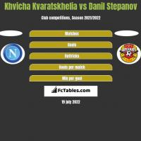 Khvicha Kvaratskhelia vs Danil Stepanov h2h player stats