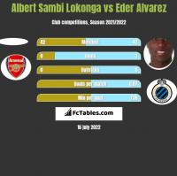Albert Sambi Lokonga vs Eder Alvarez h2h player stats