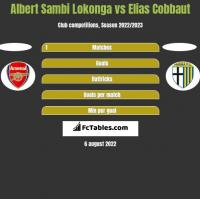 Albert Sambi Lokonga vs Elias Cobbaut h2h player stats