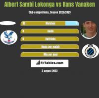 Albert Sambi Lokonga vs Hans Vanaken h2h player stats