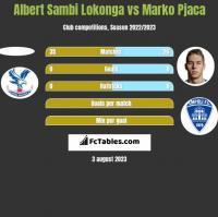 Albert Sambi Lokonga vs Marko Pjaca h2h player stats