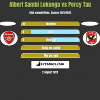 Albert Sambi Lokonga vs Percy Tau h2h player stats
