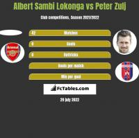 Albert Sambi Lokonga vs Peter Zulj h2h player stats