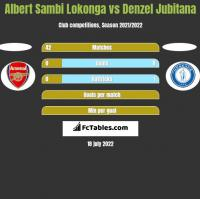 Albert Sambi Lokonga vs Denzel Jubitana h2h player stats