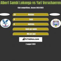 Albert Sambi Lokonga vs Yari Verschaeren h2h player stats