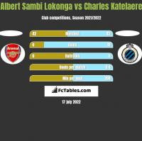 Albert Sambi Lokonga vs Charles Katelaere h2h player stats