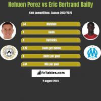 Nehuen Perez vs Eric Bertrand Bailly h2h player stats