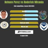Nehuen Perez vs Roderick Miranda h2h player stats