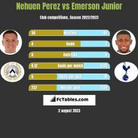 Nehuen Perez vs Emerson Junior h2h player stats