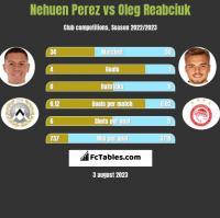 Nehuen Perez vs Oleg Reabciuk h2h player stats