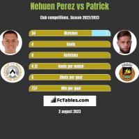 Nehuen Perez vs Patrick h2h player stats