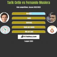 Tarik Cetin vs Fernando Muslera h2h player stats