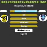 Saleh Alwehamid vs Mohammed Al Owais h2h player stats