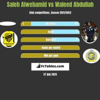 Saleh Alwehamid vs Waleed Abdullah h2h player stats