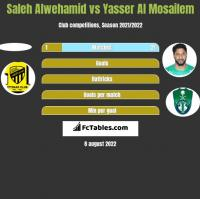 Saleh Alwehamid vs Yasser Al Mosailem h2h player stats