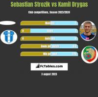 Sebastian Strozik vs Kamil Drygas h2h player stats
