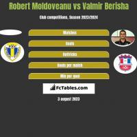 Robert Moldoveanu vs Valmir Berisha h2h player stats