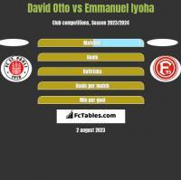 David Otto vs Emmanuel Iyoha h2h player stats