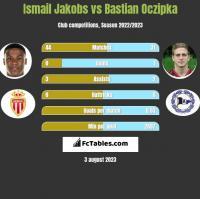 Ismail Jakobs vs Bastian Oczipka h2h player stats