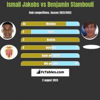 Ismail Jakobs vs Benjamin Stambouli h2h player stats