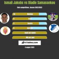 Ismail Jakobs vs Diadie Samassekou h2h player stats