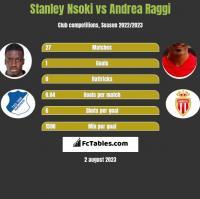 Stanley Nsoki vs Andrea Raggi h2h player stats