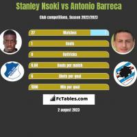 Stanley Nsoki vs Antonio Barreca h2h player stats