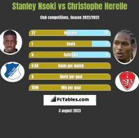 Stanley Nsoki vs Christophe Herelle h2h player stats