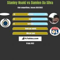 Stanley Nsoki vs Damien Da Silva h2h player stats