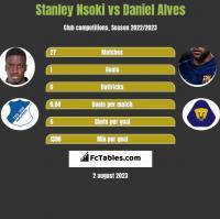 Stanley Nsoki vs Daniel Alves h2h player stats