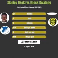 Stanley Nsoki vs Enock Kwateng h2h player stats