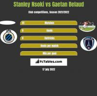 Stanley Nsoki vs Gaetan Belaud h2h player stats