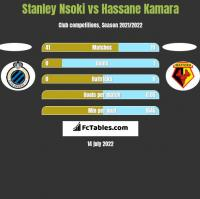 Stanley Nsoki vs Hassane Kamara h2h player stats