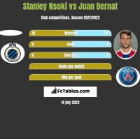 Stanley Nsoki vs Juan Bernat h2h player stats