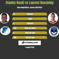 Stanley Nsoki vs Laurent Koscielny h2h player stats