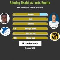 Stanley Nsoki vs Loris Benito h2h player stats
