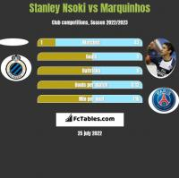 Stanley Nsoki vs Marquinhos h2h player stats