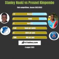 Stanley Nsoki vs Presnel Kimpembe h2h player stats