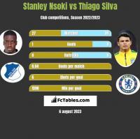 Stanley Nsoki vs Thiago Silva h2h player stats