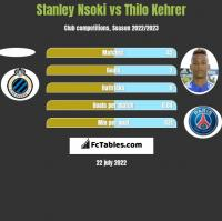 Stanley Nsoki vs Thilo Kehrer h2h player stats