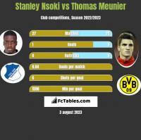 Stanley Nsoki vs Thomas Meunier h2h player stats