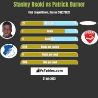 Stanley Nsoki vs Patrick Burner h2h player stats