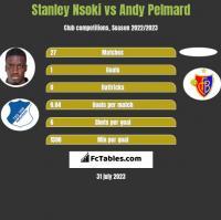 Stanley Nsoki vs Andy Pelmard h2h player stats