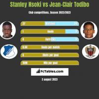 Stanley Nsoki vs Jean-Clair Todibo h2h player stats
